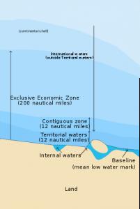 United Nations Convention on the Law of the Sea (UNCOLS) অনুযায়ী উপক'লীয় সার্বভৌম সীমানা